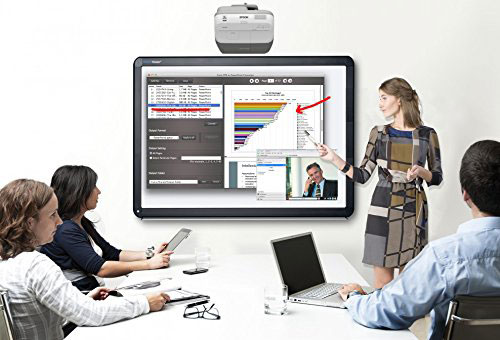 MasterVision-Interactive-Magnetic-Whiteboard